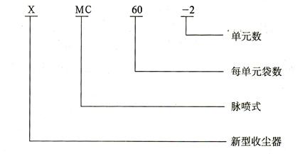 xmc型脉冲布袋除尘器